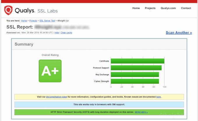 WordPress環境(Nginx+fastCGI+php-fpm)を常時SSL化する