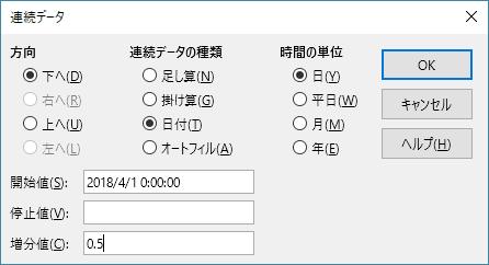 LibreOffice:Calcで連続データを入力する方法