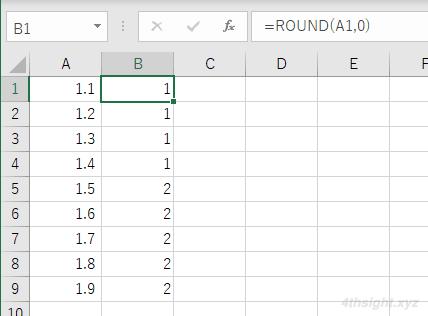 Excel(エクセル)で数値を五捨六入する方法