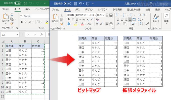 Excel(エクセル)の表をWord(ワード)に貼り付けるおススメの方法