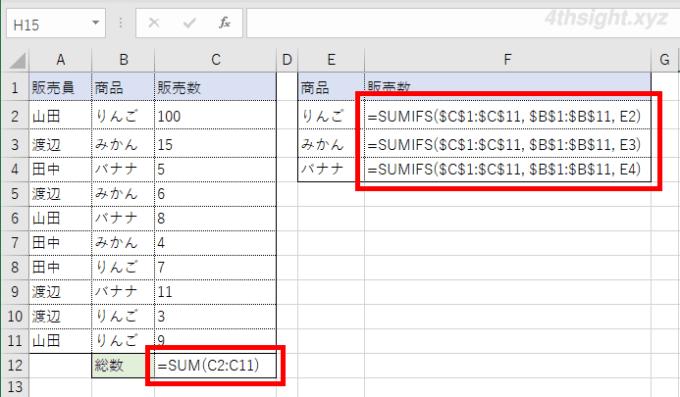 Excel(エクセル)で数式や入力規則、条件付き書式が設定されているセルを見つける方法