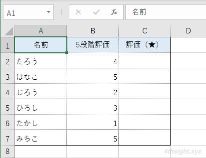 Excel(エクセル)で数値を星(記号)の数で表現するテクニック