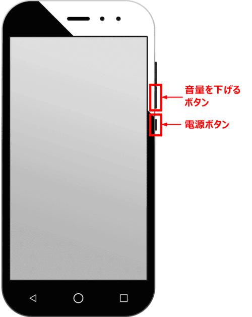 Android端末でスクリーンショットを撮影する方法